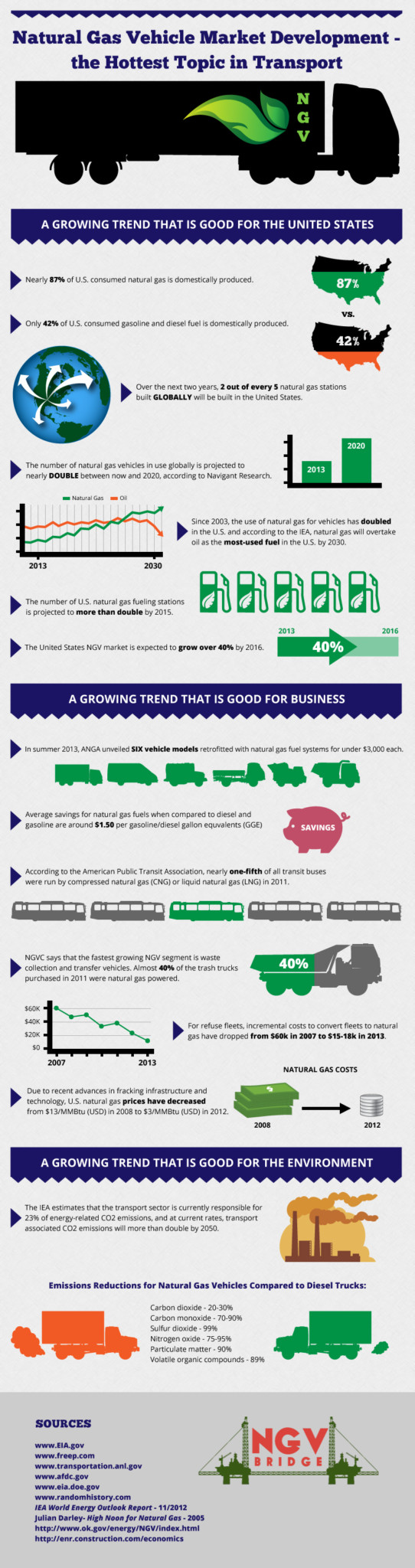 Trucking-Shipping-Infographic