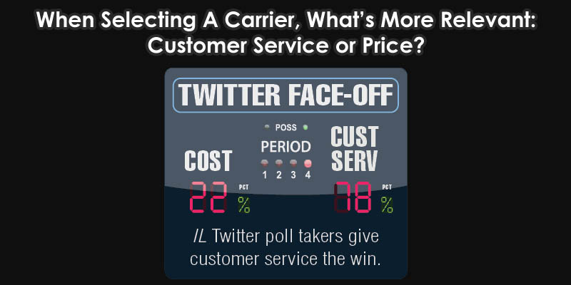 Carrier Customer Service VS Price