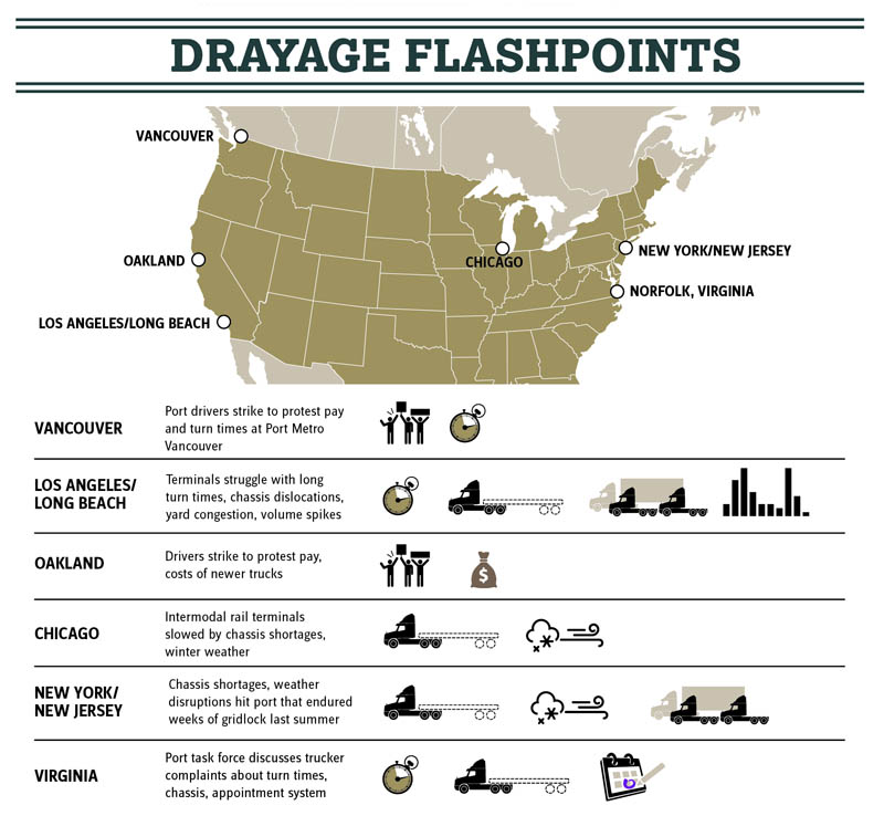 Drayage Flashpoints Map